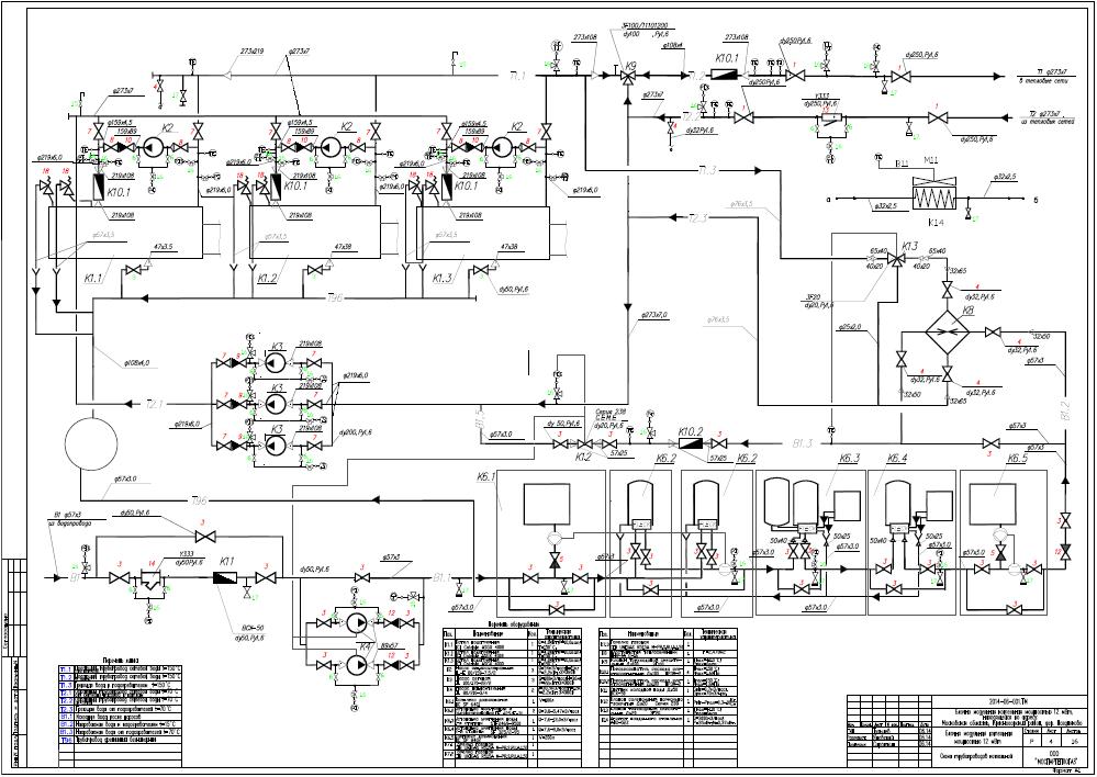 блочно-модульной котельной