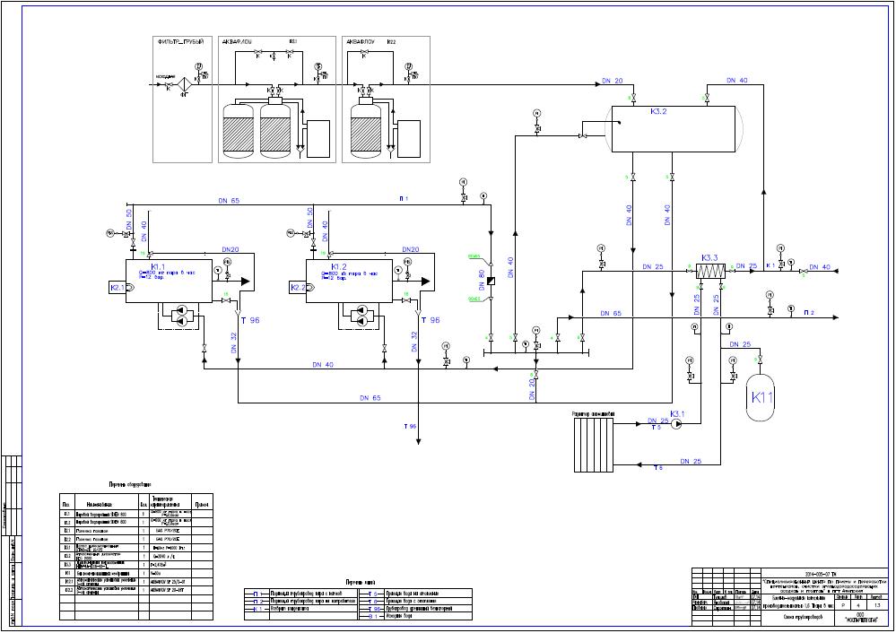схема блочно-модульной